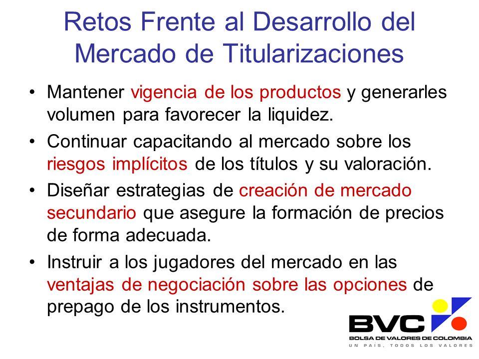 Retos Frente al Desarrollo del Mercado de Titularizaciones Mantener vigencia de los productos y generarles volumen para favorecer la liquidez. Continu