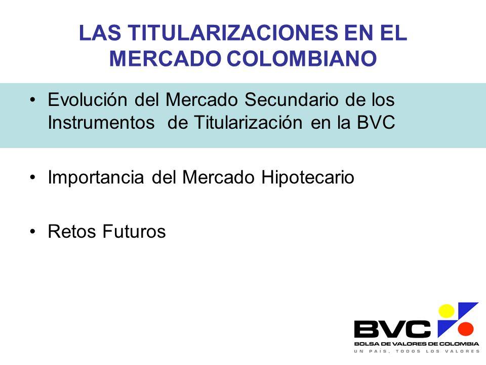 LAS TITULARIZACIONES EN EL MERCADO COLOMBIANO Evolución del Mercado Secundario de los Instrumentos de Titularización en la BVC Importancia del Mercado