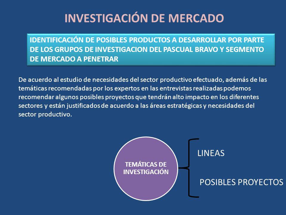 INVESTIGACIÓN DE MERCADO IDENTIFICACIÓN DE POSIBLES PRODUCTOS A DESARROLLAR POR PARTE DE LOS GRUPOS DE INVESTIGACION DEL PASCUAL BRAVO Y SEGMENTO DE M