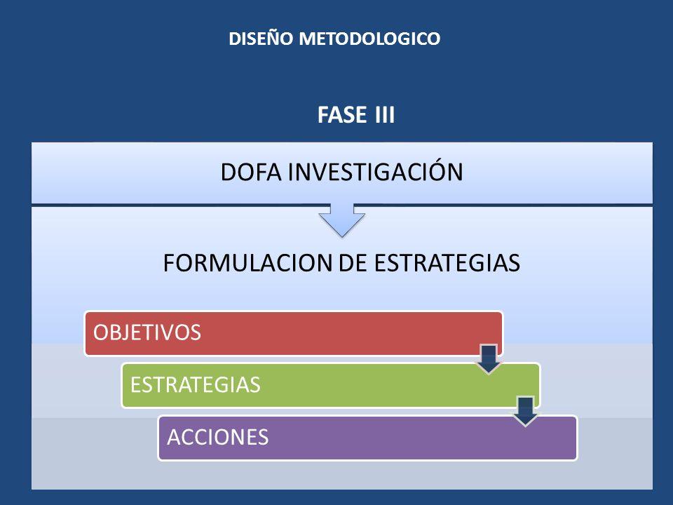 ESTRATEGIAS DE MERCADEO PROYECTO MEDELLIN MI EMPRESA Informe