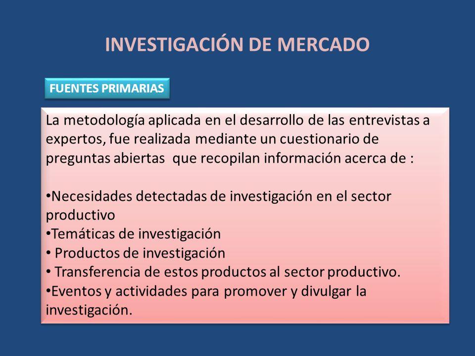 INVESTIGACIÓN DE MERCADO FUENTES PRIMARIAS La metodología aplicada en el desarrollo de las entrevistas a expertos, fue realizada mediante un cuestiona