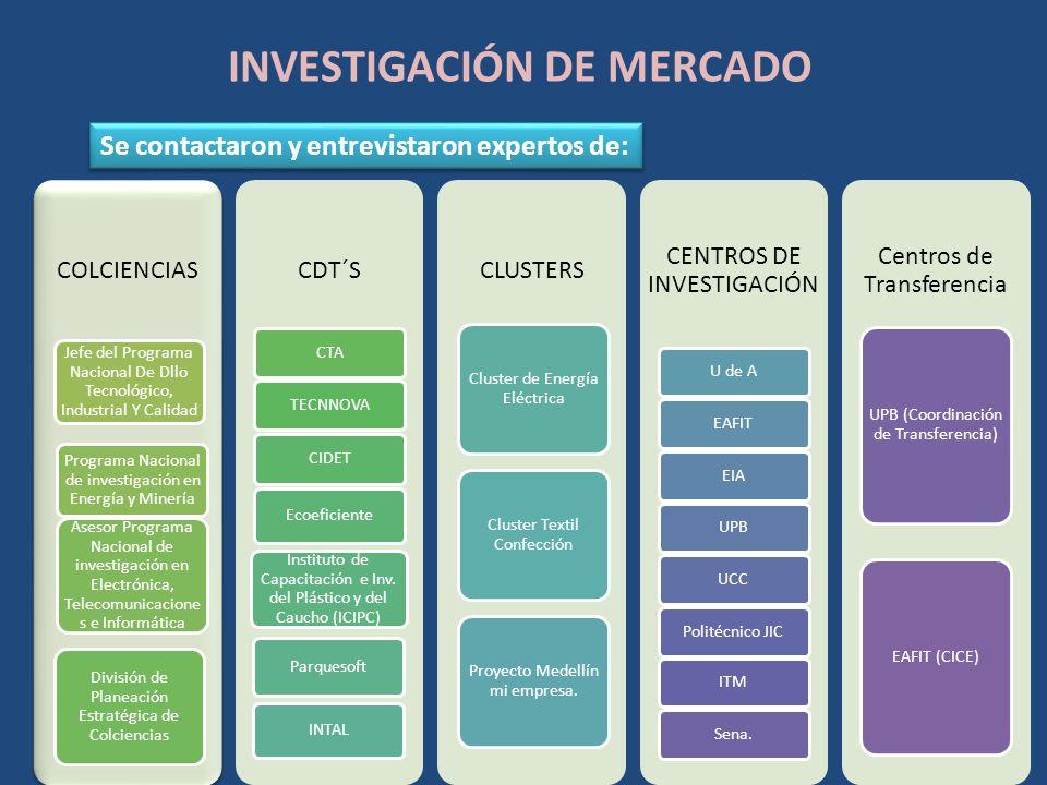 INVESTIGACIÓN DE MERCADO Se contactaron y entrevistaron expertos de: COLCIENCIAS Jefe del Programa Nacional De Dllo Tecnológico, Industrial Y Calidad