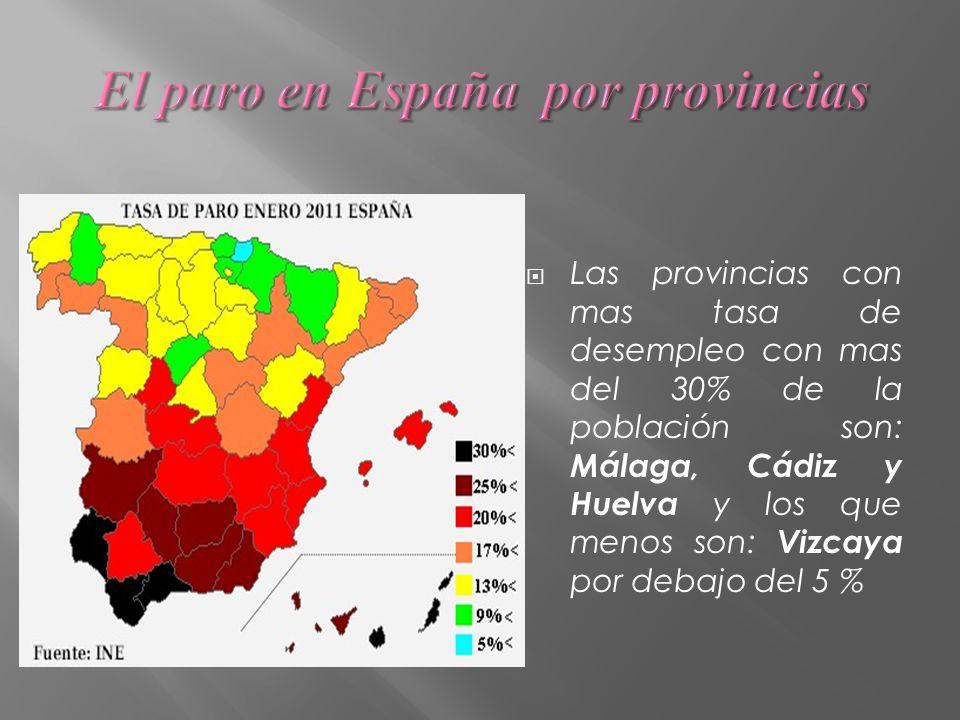 Las provincias con mas tasa de desempleo con mas del 30% de la población son: Málaga, Cádiz y Huelva y los que menos son: Vizcaya por debajo del 5 %