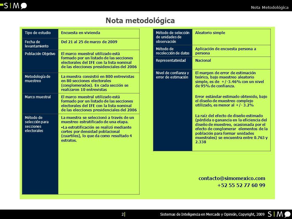 2 Sistemas de Inteligencia en Mercado y Opinión, Copyright, 2009 Nota Metodológica Nota metodológica Tipo de estudioEncuesta en vivienda Fecha de leva