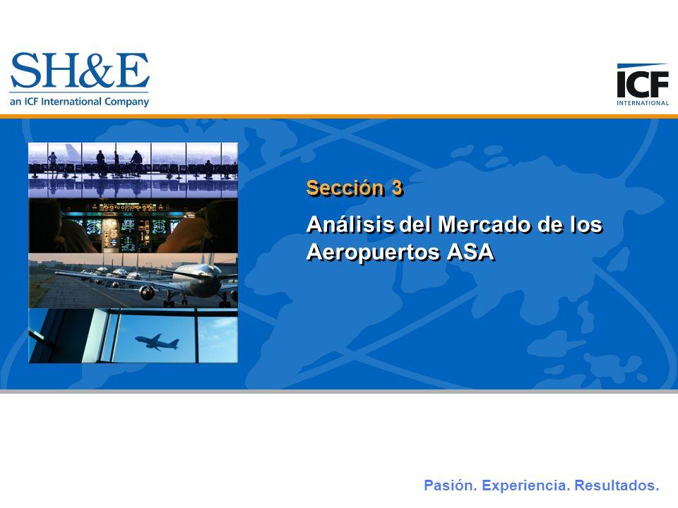 Pasión. Experiencia. Resultados. Sección 3 Análisis del Mercado de los Aeropuertos ASA