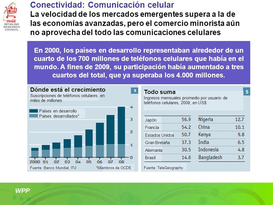 Conectividad: Comunicación celular La velocidad de los mercados emergentes supera a la de las economías avanzadas, pero el comercio minorista aún no a