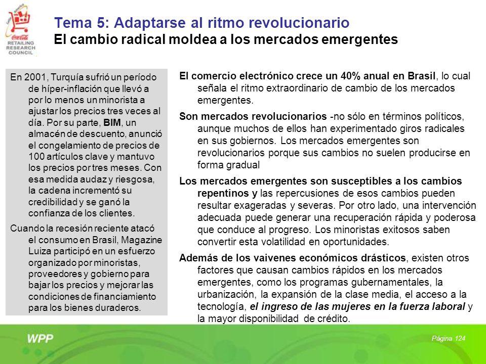 Tema 5: Adaptarse al ritmo revolucionario El cambio radical moldea a los mercados emergentes El comercio electrónico crece un 40% anual en Brasil, lo