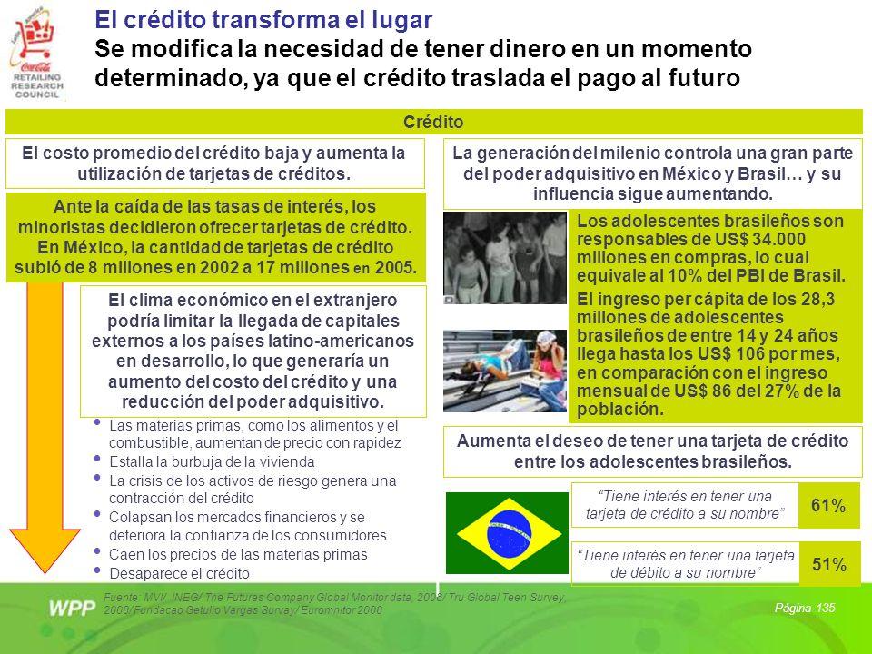 Crédito El costo promedio del crédito baja y aumenta la utilización de tarjetas de créditos. Ante la caída de las tasas de interés, los minoristas dec