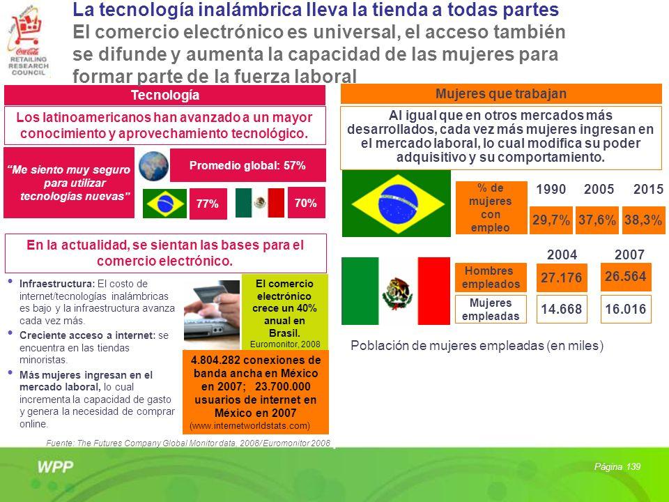 Tecnología Mujeres que trabajan Los latinoamericanos han avanzado a un mayor conocimiento y aprovechamiento tecnológico. Al igual que en otros mercado