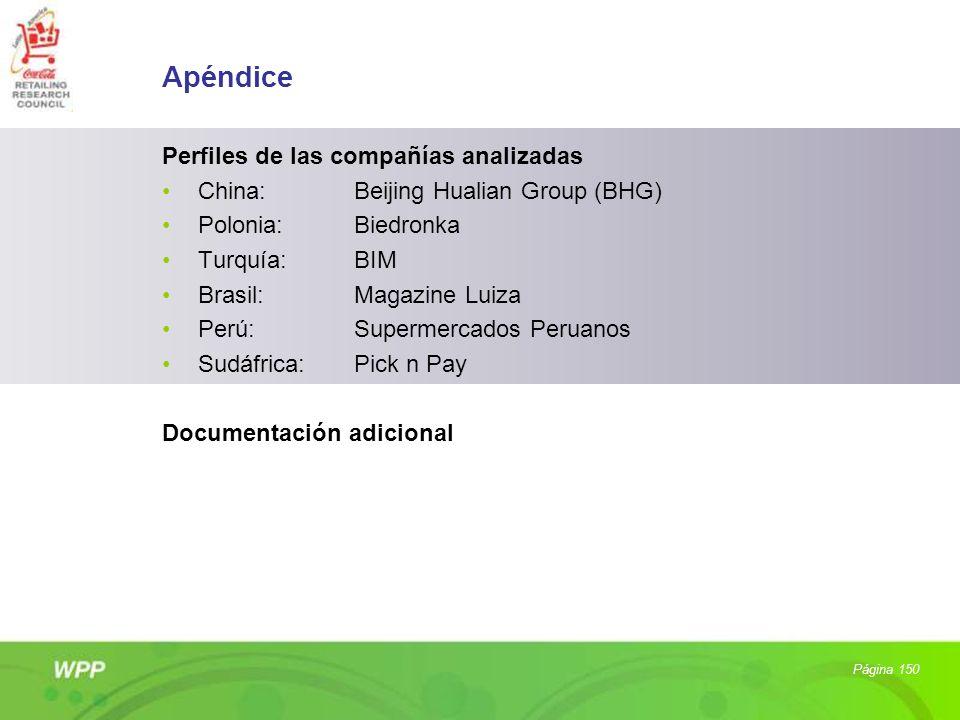 Apéndice Perfiles de las compañías analizadas China: Beijing Hualian Group (BHG) Polonia: Biedronka Turquía: BIM Brasil: Magazine Luiza Perú: Supermer