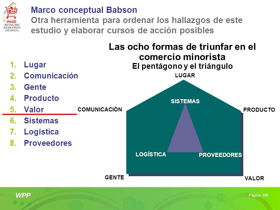 Marco conceptual Babson Otra herramienta para ordenar los hallazgos de este estudio y elaborar cursos de acción posibles 1.Lugar 2.Comunicación 3.Gent
