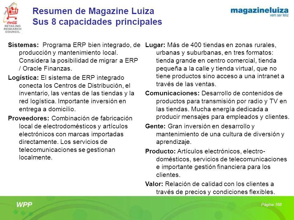 Resumen de Magazine Luiza Sus 8 capacidades principales Página 168 Lugar: Más de 400 tiendas en zonas rurales, urbanas y suburbanas, en tres formatos: