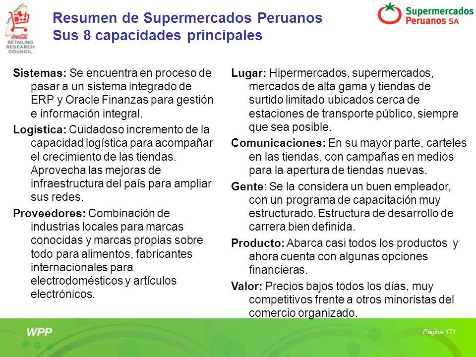 Página 171 Lugar: Hipermercados, supermercados, mercados de alta gama y tiendas de surtido limitado ubicados cerca de estaciones de transporte público