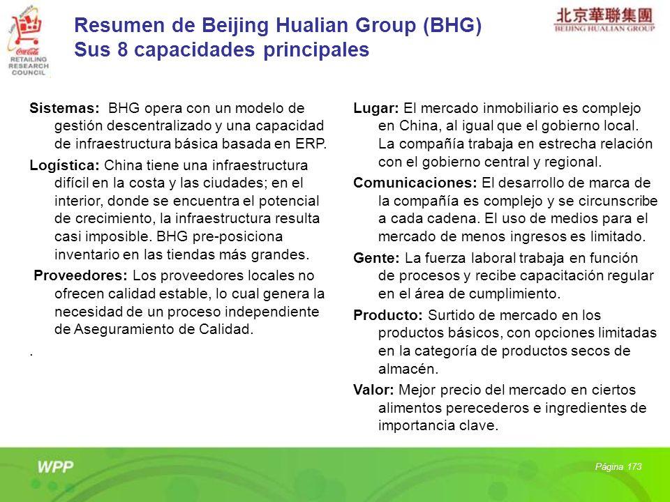 Página 173 Sistemas: BHG opera con un modelo de gestión descentralizado y una capacidad de infraestructura básica basada en ERP. Logística: China tien