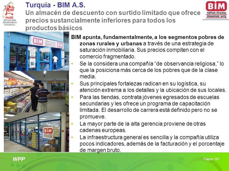 Turquía - BIM A.S. Un almacén de descuento con surtido limitado que ofrece precios sustancialmente inferiores para todos los productos básicos Página