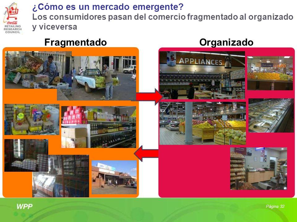 FragmentadoOrganizado ¿Cómo es un mercado emergente? Los consumidores pasan del comercio fragmentado al organizado y viceversa Página 32