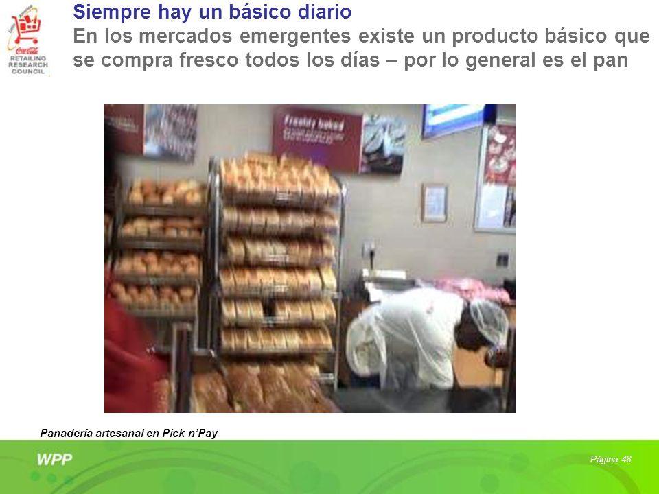 Siempre hay un básico diario En los mercados emergentes existe un producto básico que se compra fresco todos los días – por lo general es el pan Págin