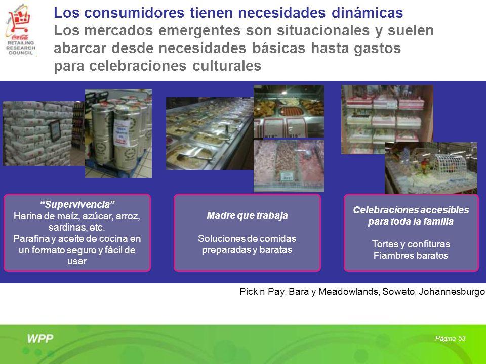 Los consumidores tienen necesidades dinámicas Los mercados emergentes son situacionales y suelen abarcar desde necesidades básicas hasta gastos para c