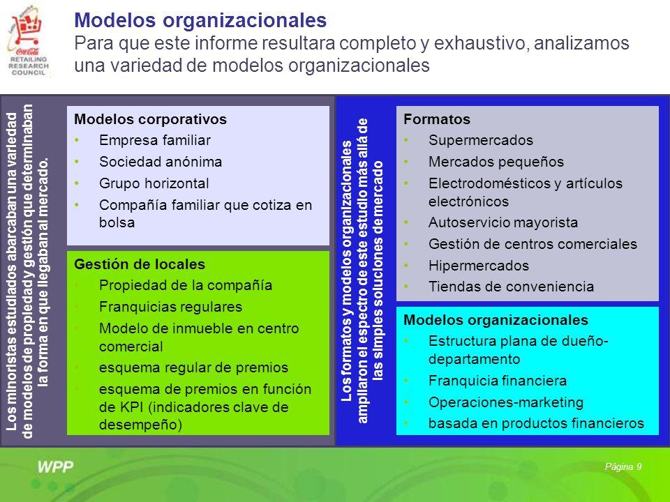 Página 9 Modelos organizacionales Para que este informe resultara completo y exhaustivo, analizamos una variedad de modelos organizacionales Modelos c