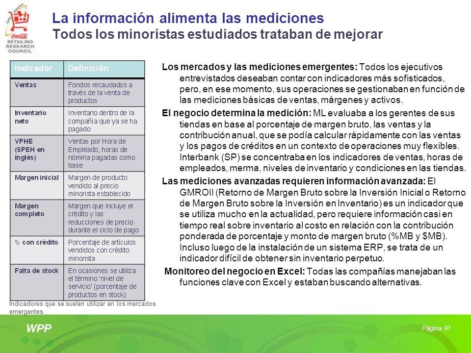 La información alimenta las mediciones Todos los minoristas estudiados trataban de mejorar Los mercados y las mediciones emergentes: Todos los ejecuti