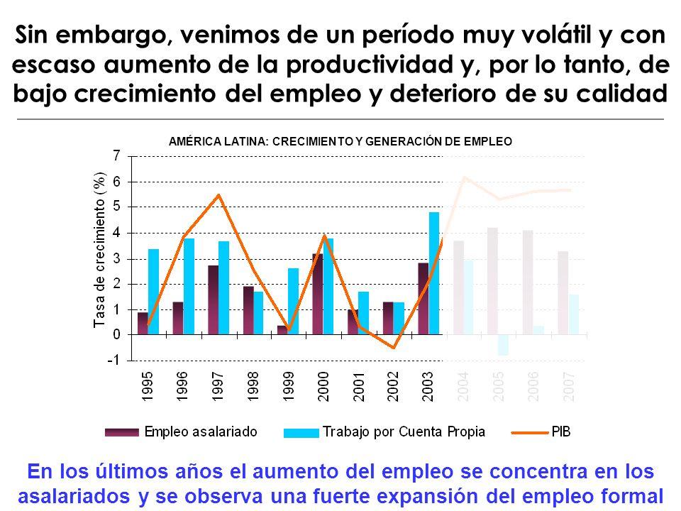 Sin embargo, venimos de un período muy volátil y con escaso aumento de la productividad y, por lo tanto, de bajo crecimiento del empleo y deterioro de