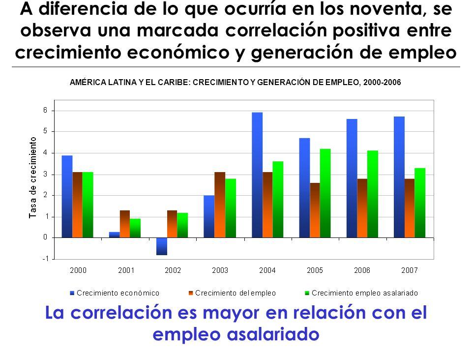 A diferencia de lo que ocurría en los noventa, se observa una marcada correlación positiva entre crecimiento económico y generación de empleo La corre