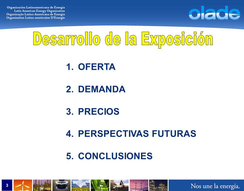 3 1.OFERTA 2.DEMANDA 3.PRECIOS 4.PERSPECTIVAS FUTURAS 5.CONCLUSIONES