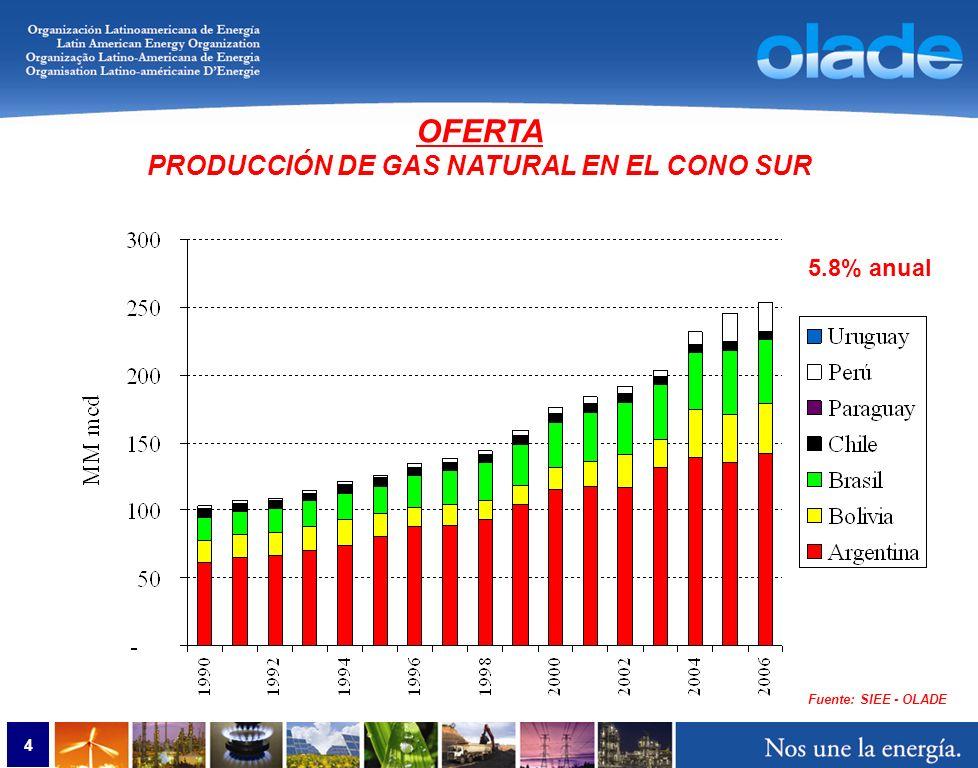 4 OFERTA PRODUCCIÓN DE GAS NATURAL EN EL CONO SUR Fuente: SIEE - OLADE 5.8% anual
