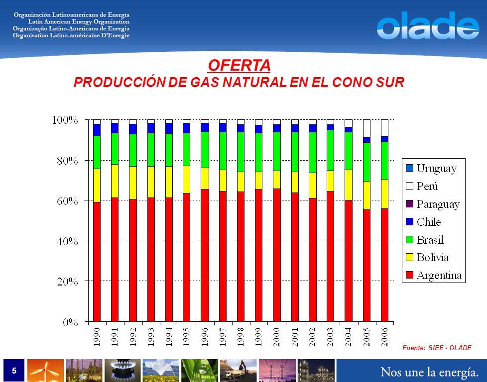 5 OFERTA PRODUCCIÓN DE GAS NATURAL EN EL CONO SUR Fuente: SIEE - OLADE