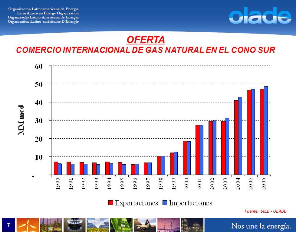 7 Fuente: SIEE - OLADE OFERTA COMERCIO INTERNACIONAL DE GAS NATURAL EN EL CONO SUR
