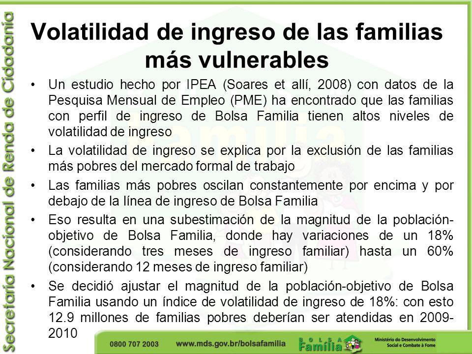 Volatilidad de ingreso de las familias más vulnerables Un estudio hecho por IPEA (Soares et allí, 2008) con datos de la Pesquisa Mensual de Empleo (PM