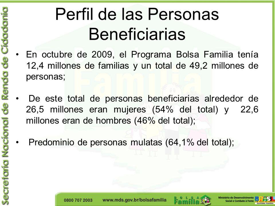 Perfil de las Personas Beneficiarias En octubre de 2009, el Programa Bolsa Familia tenía 12,4 millones de familias y un total de 49,2 millones de pers