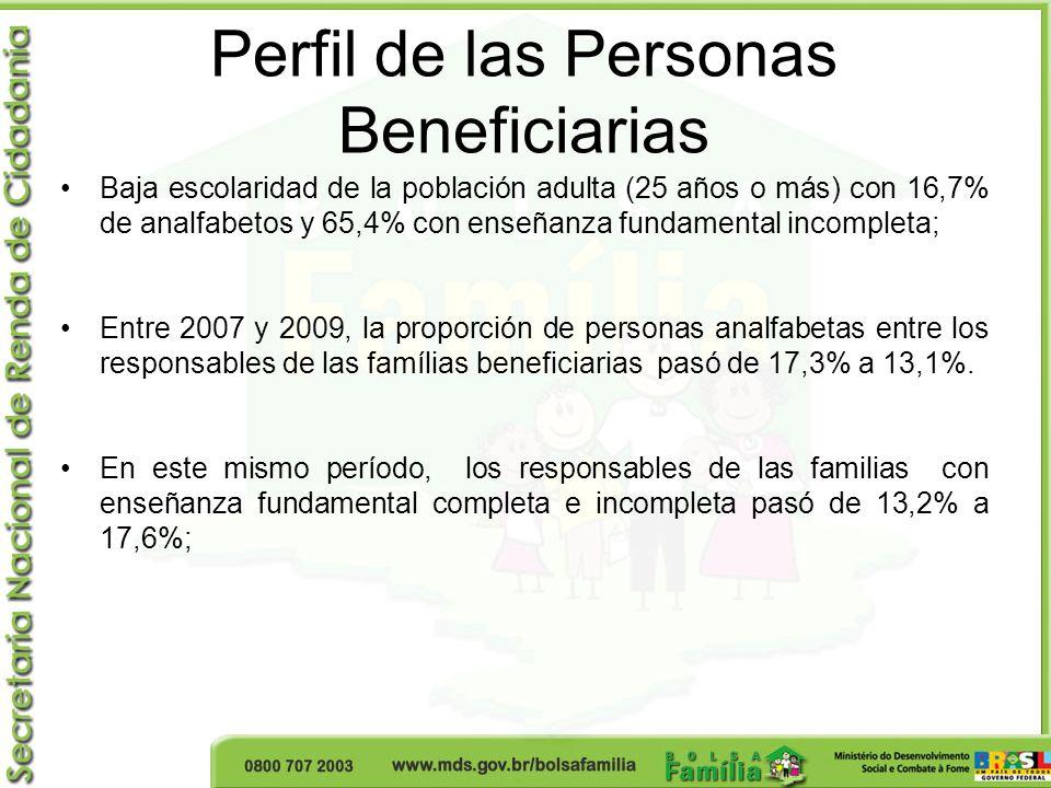 Perfil de las Personas Beneficiarias Baja escolaridad de la población adulta (25 años o más) con 16,7% de analfabetos y 65,4% con enseñanza fundamenta