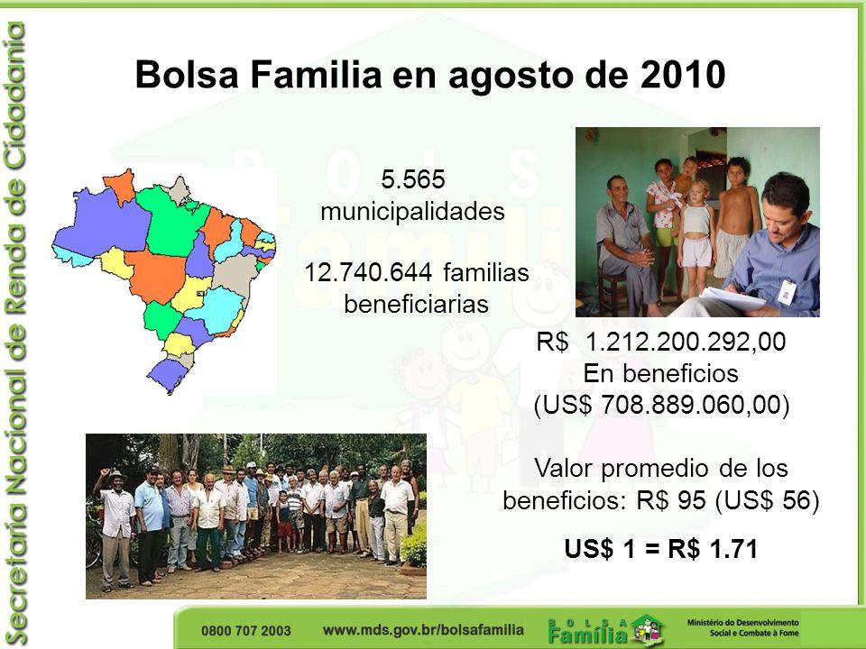 Bolsa Familia en agosto de 2010 5.565 municipalidades 12.740.644 familias beneficiarias R$ 1.212.200.292,00 En beneficios (US$ 708.889.060,00) Valor p