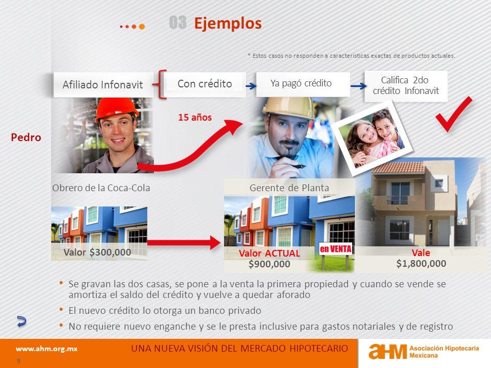 04 Conclusiones UNA NUEVA VISIÓN DEL MERCADO HIPOTECARIO www.ahm.org.mx 20 Es posible tener información de quienes tiene un crédito hipotecario.