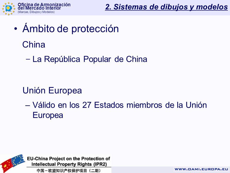 Oficina de Armonización del Mercado Interior (Marcas, Dibujos y Modelos) 2. Sistemas de dibujos y modelos Ámbito de protección China – La República Po