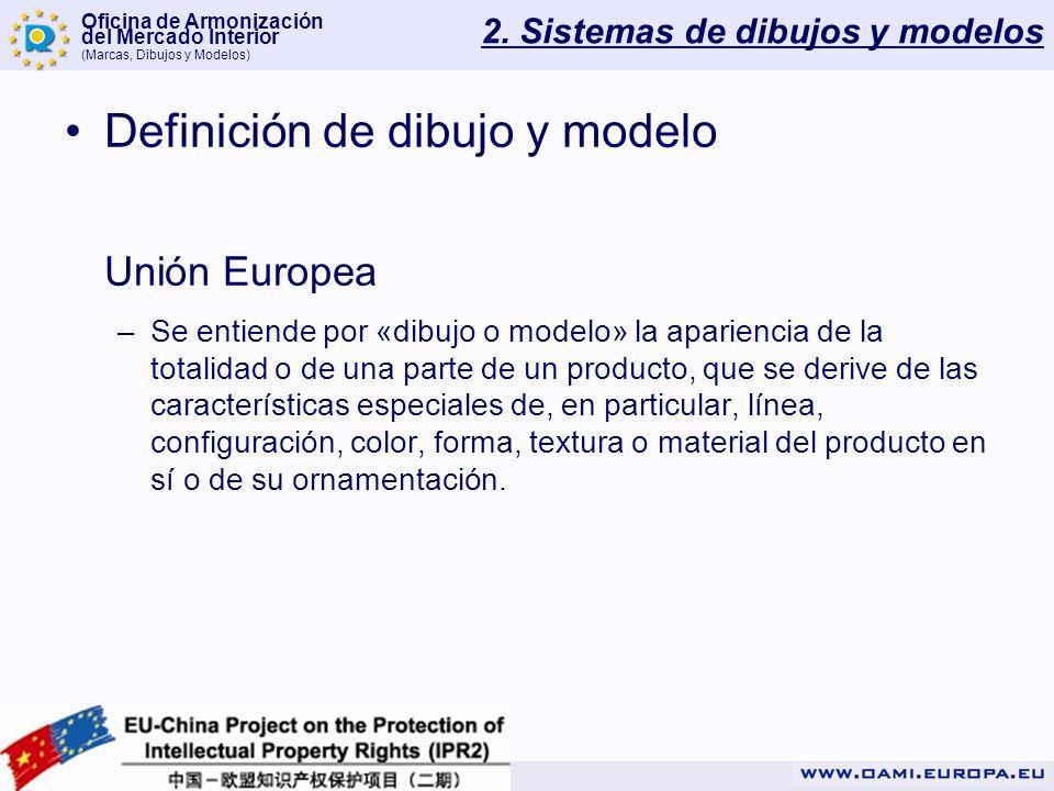 Oficina de Armonización del Mercado Interior (Marcas, Dibujos y Modelos) 2. Sistemas de dibujos y modelos Definición de dibujo y modelo Unión Europea