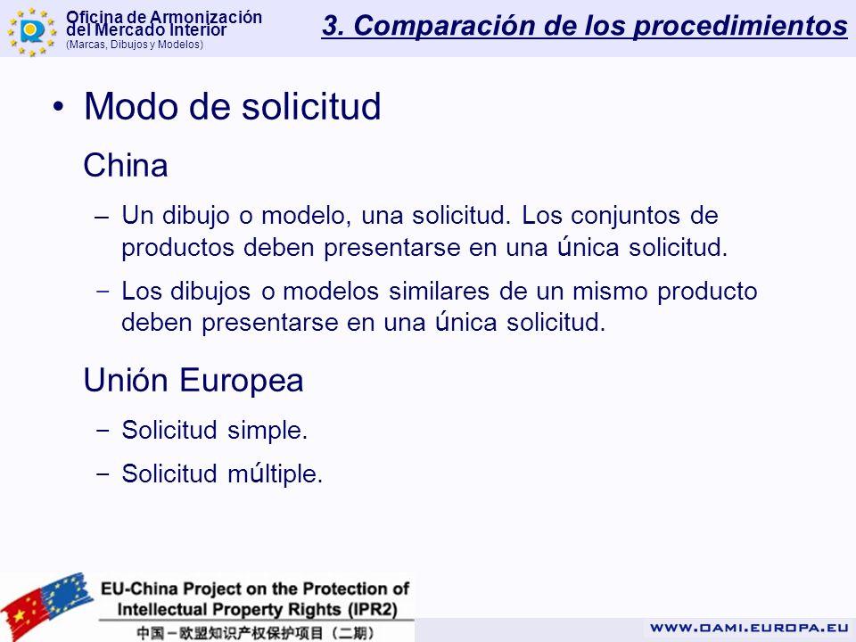 Oficina de Armonización del Mercado Interior (Marcas, Dibujos y Modelos) 3. Comparación de los procedimientos Modo de solicitud China –Un dibujo o mod