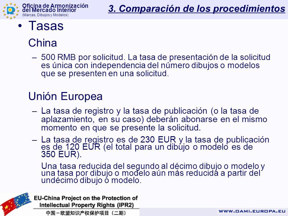 Oficina de Armonización del Mercado Interior (Marcas, Dibujos y Modelos) 3. Comparación de los procedimientos Tasas China –500 RMB por solicitud. La t