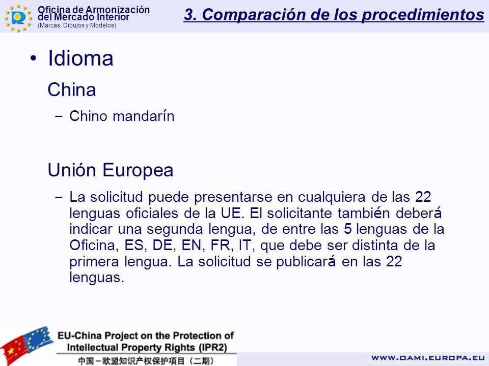 Oficina de Armonización del Mercado Interior (Marcas, Dibujos y Modelos) 3. Comparación de los procedimientos Idioma China – Chino mandar í n Unión Eu
