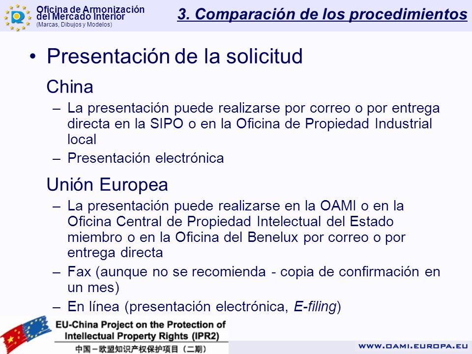 Oficina de Armonización del Mercado Interior (Marcas, Dibujos y Modelos) 3. Comparación de los procedimientos Presentación de la solicitud China –La p