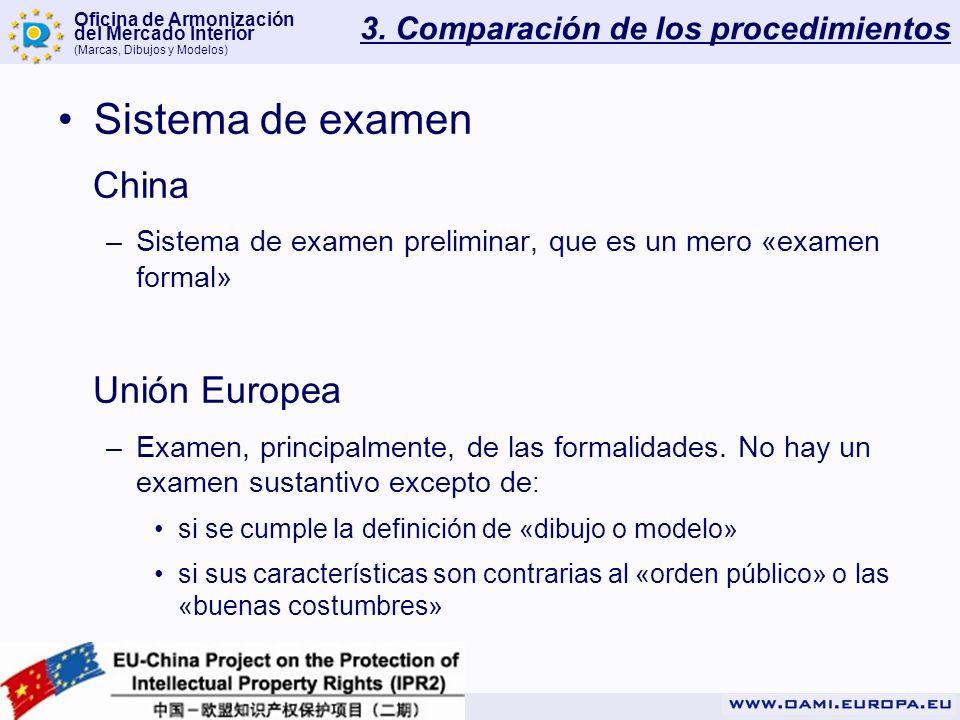 Oficina de Armonización del Mercado Interior (Marcas, Dibujos y Modelos) 3. Comparación de los procedimientos Sistema de examen China –Sistema de exam