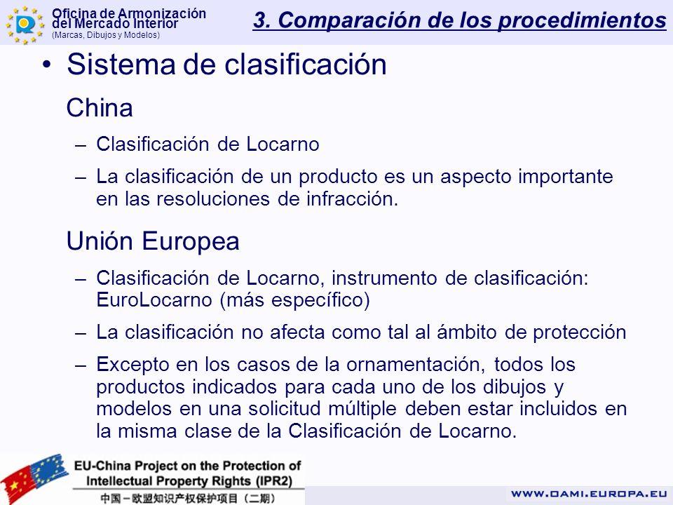 Oficina de Armonización del Mercado Interior (Marcas, Dibujos y Modelos) 3. Comparación de los procedimientos Sistema de clasificación China –Clasific