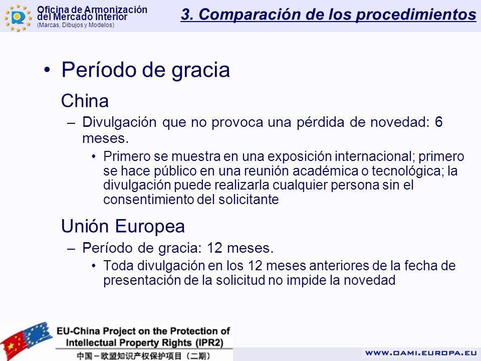 Oficina de Armonización del Mercado Interior (Marcas, Dibujos y Modelos) 3. Comparación de los procedimientos Período de gracia China –Divulgación que