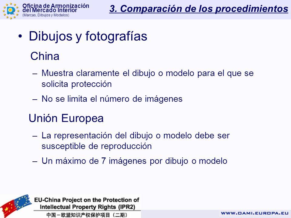 Oficina de Armonización del Mercado Interior (Marcas, Dibujos y Modelos) 3. Comparación de los procedimientos Dibujos y fotografías China –Muestra cla