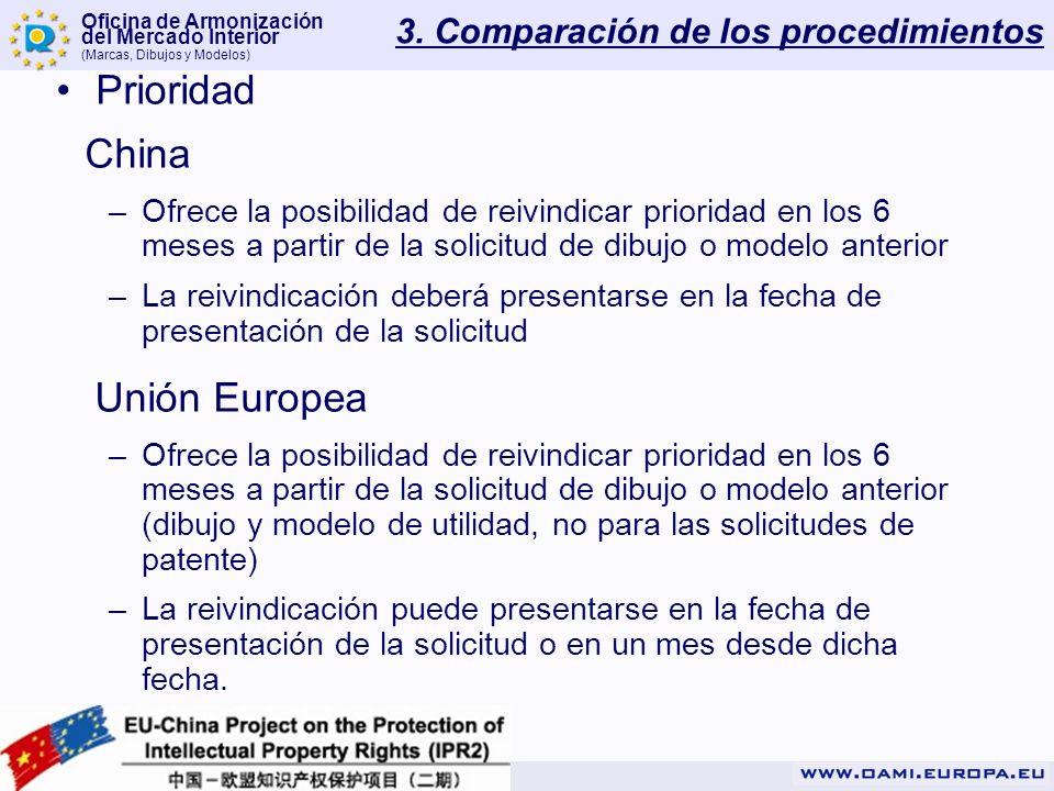 Oficina de Armonización del Mercado Interior (Marcas, Dibujos y Modelos) 3. Comparación de los procedimientos Prioridad China –Ofrece la posibilidad d
