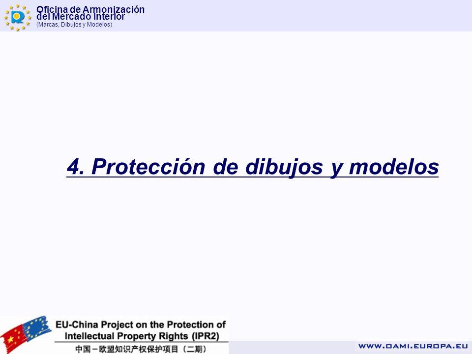 Oficina de Armonización del Mercado Interior (Marcas, Dibujos y Modelos) 4. Protección de dibujos y modelos