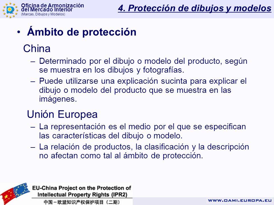 Oficina de Armonización del Mercado Interior (Marcas, Dibujos y Modelos) 4. Protección de dibujos y modelos Ámbito de protección China –Determinado po