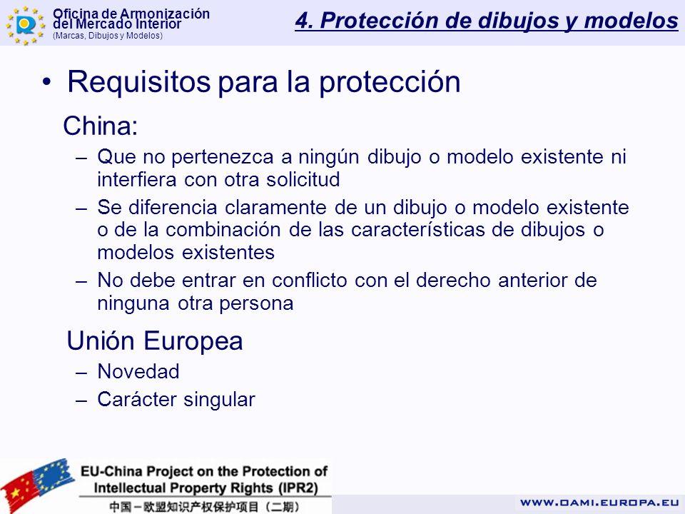 Oficina de Armonización del Mercado Interior (Marcas, Dibujos y Modelos) 4. Protección de dibujos y modelos Requisitos para la protección China: –Que