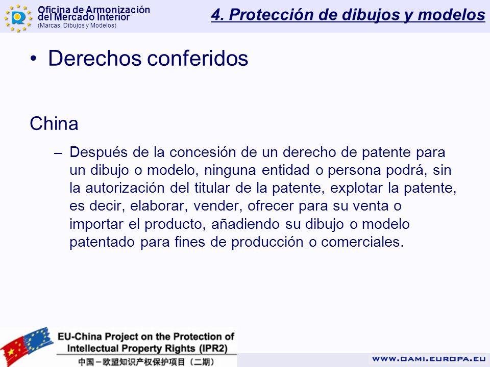 Oficina de Armonización del Mercado Interior (Marcas, Dibujos y Modelos) 4. Protección de dibujos y modelos Derechos conferidos China –Después de la c